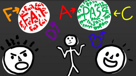 Pass/Fail: A Quip at Student Engagement
